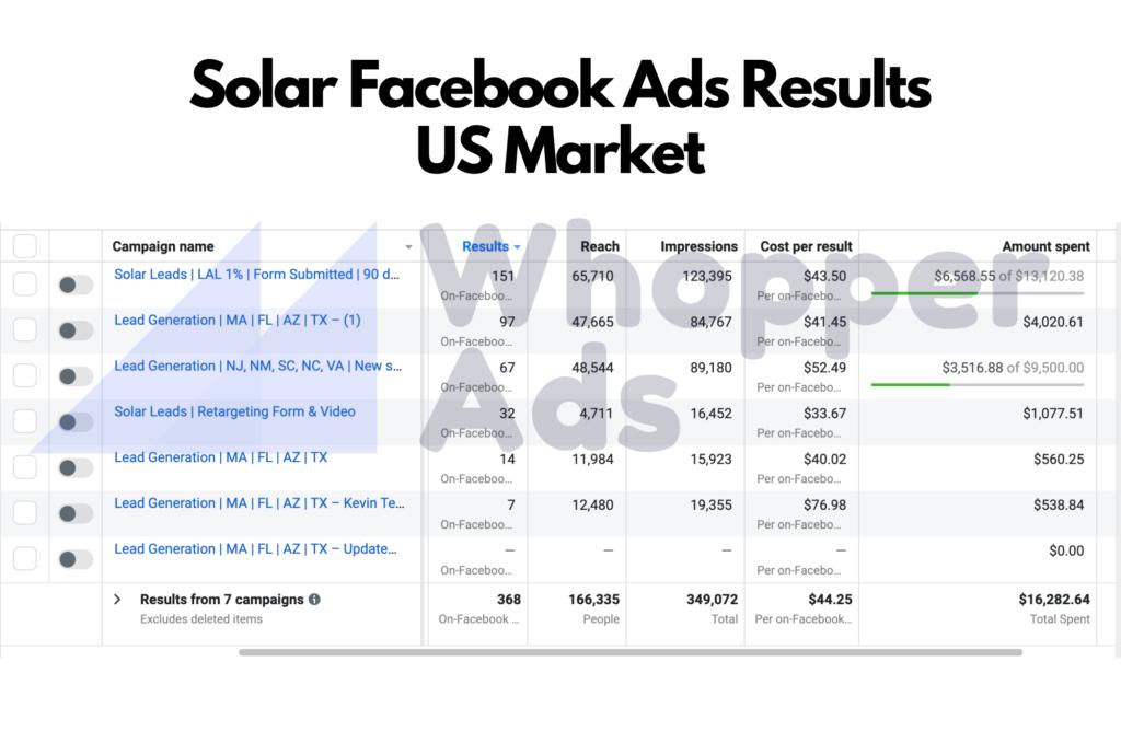 Solar Advertisement